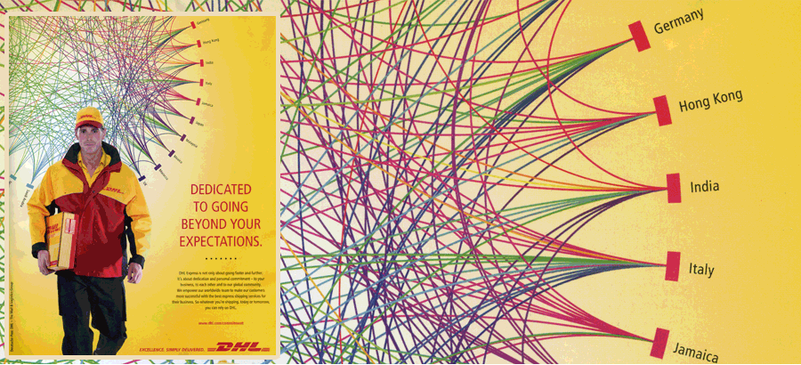 Circos in a Deutsche Post DHL Ad (900 x 410)