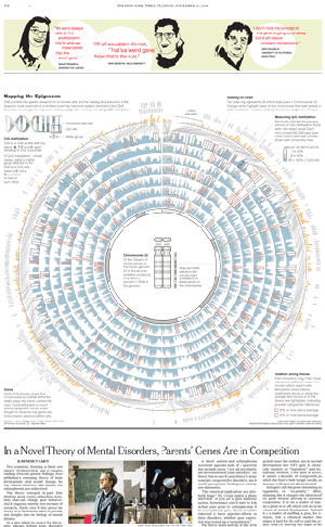 Circos in the New York Times illustrating epigenetic data. (300 x 486)
